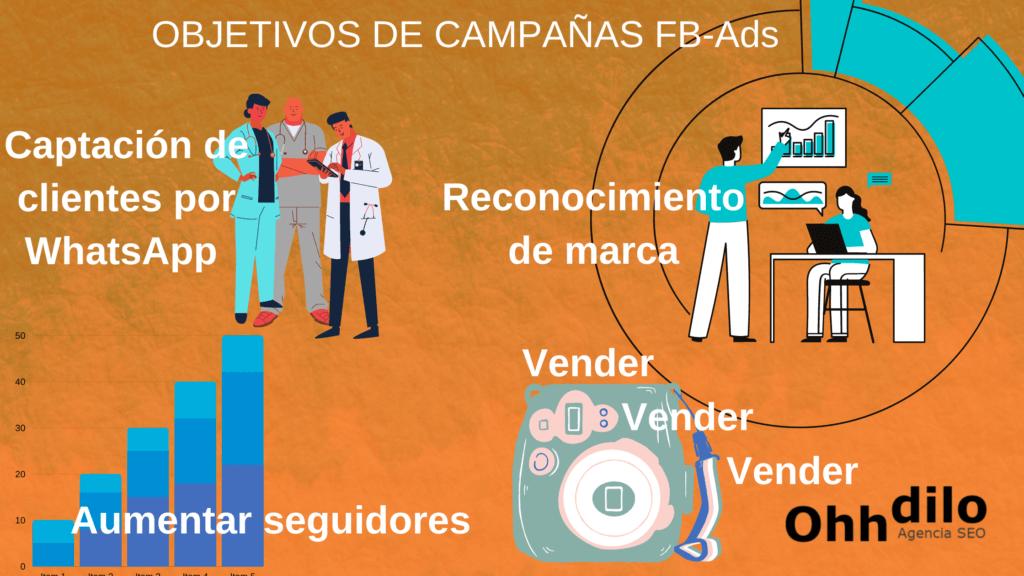 OBJETIVOS-DE-CAMPANAS-FB-ads.png