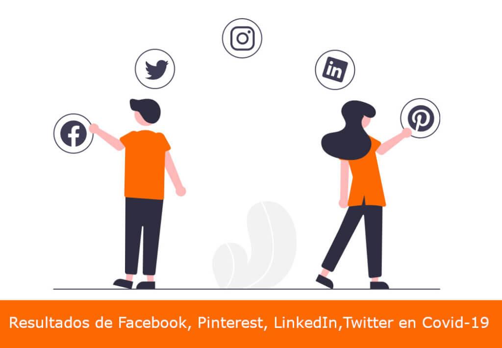 Resultados de Facebook, Pinterest, Linkeln, Twitter en Covid-19 / 2020